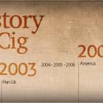 eCigaretteの歴史